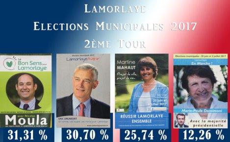lamorlaye municipales 2eme tour 2017