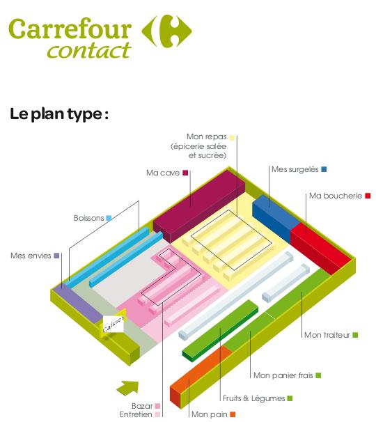La Communaute De Commune D Aurignac Complice Avec Carrefour Pour Creer Un Supermarche Vivre En Comminges