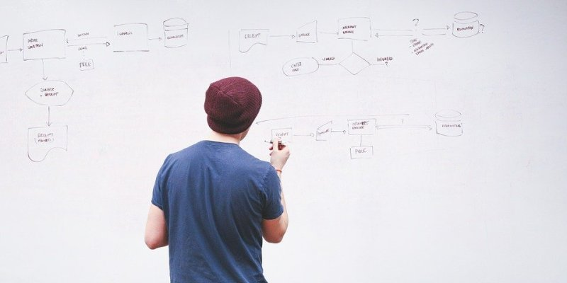 13 Things About Startup Business