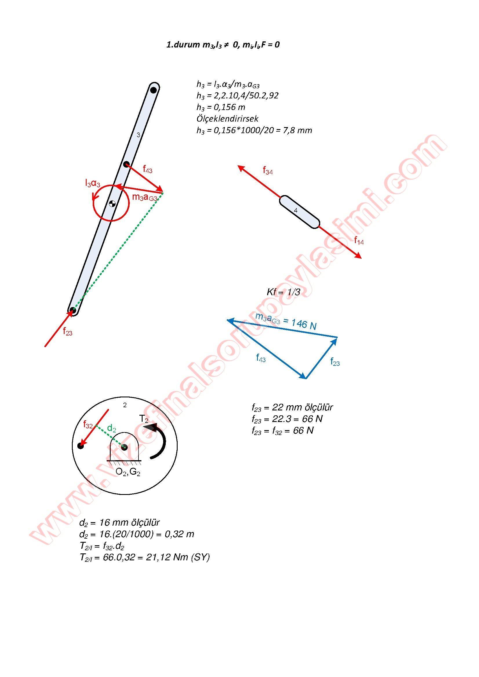 Makina Teorisi-2 Final Soruları Ve Cevapları » Vize ve