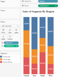 Hello also tableau charts bar  variants data vizzes rh vizzingdata