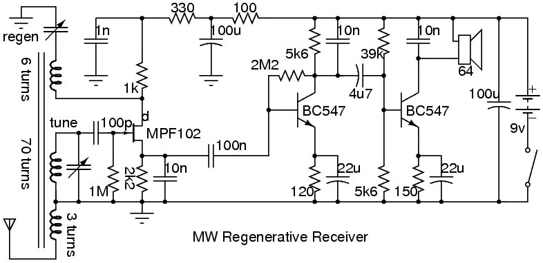 Shortwave Receiver Schematic Diagram, Shortwave, Get Free