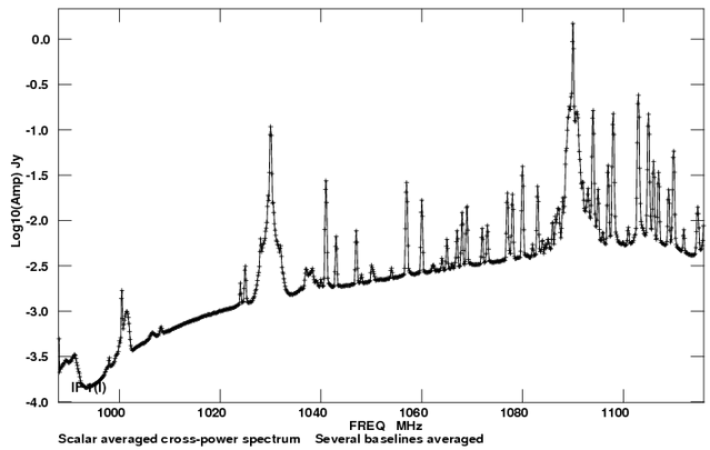 L-Band Spectra (1-2 GHz) 2012 June B-config — Science Website