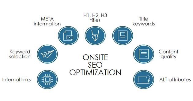 Tối ưu hóa Onsite giúp bạn tăng được khá nhiều lưu lượng truy cập cho website.