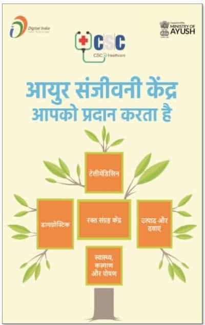 csc ministry of ayush banner poster download