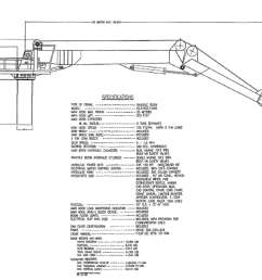 knuckle boom crane diagram wiring diagram expert knuckle boom crane diagram [ 2048 x 1879 Pixel ]