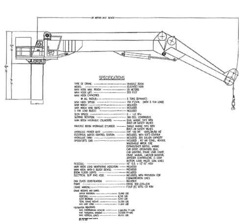 small resolution of knuckle boom crane diagram wiring diagram expert knuckle boom crane diagram