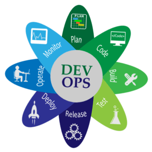 devops online training by vlr training