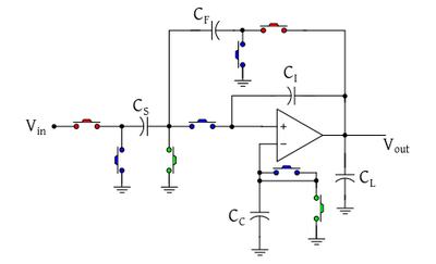 Design and Simulation of a Swithced Capacitor Low-Pass