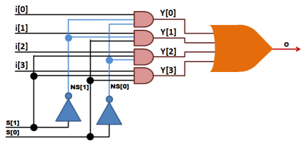 Mux structural