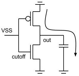 Transistor modes during inverter operation. Low input