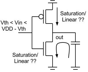 Transistor modes during inverter operation. Rising input