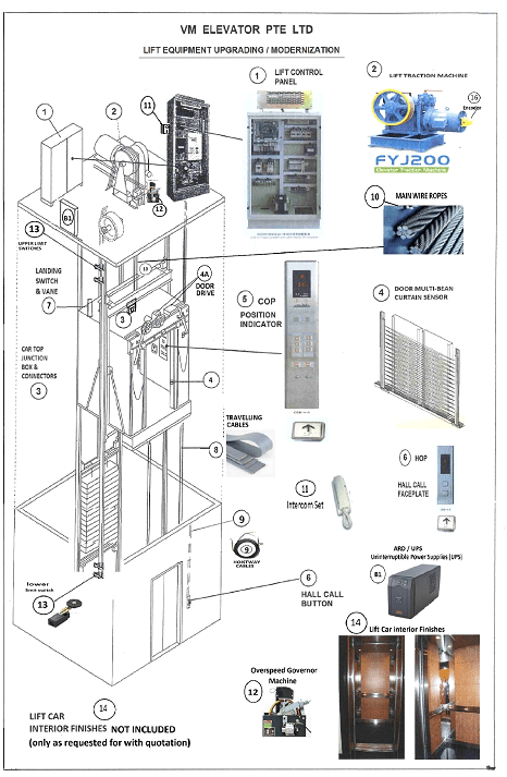 Wiring Diagram For Network Cable Lift Equipment Upgrading Modernization