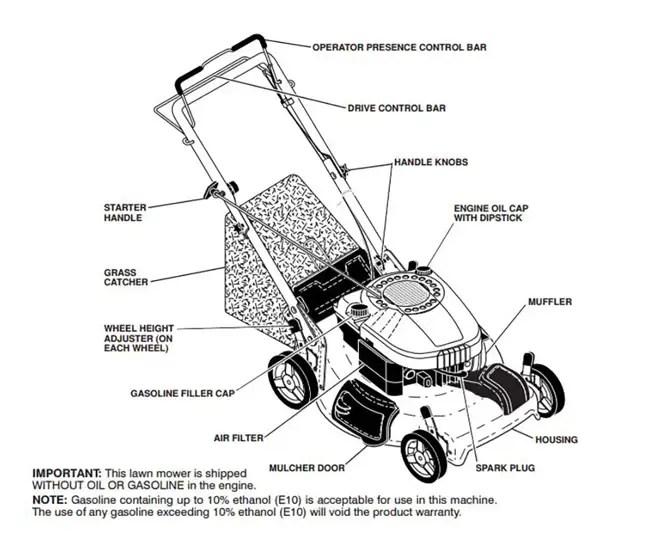 Husqvarna 22-Inch 3-In-1 FWD Gas Lawn Mower : HU725F.22