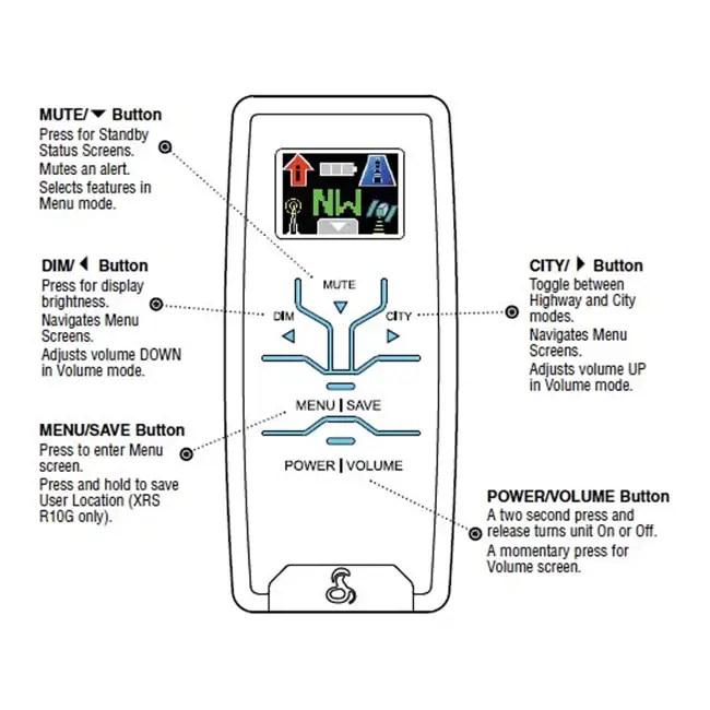 Cobra XRS-R10G 15-Band Digital Laser Radar Detector w
