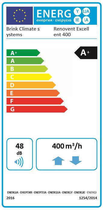 Etiquette énergie renovent excellent 400