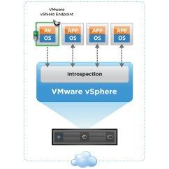 Vmware Virtual Server Diagram Hsh Wiring Vshield Endpoint Virtualization Security United