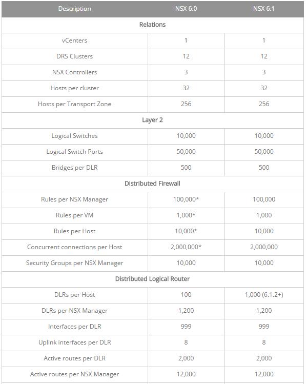 NSX Maximums1