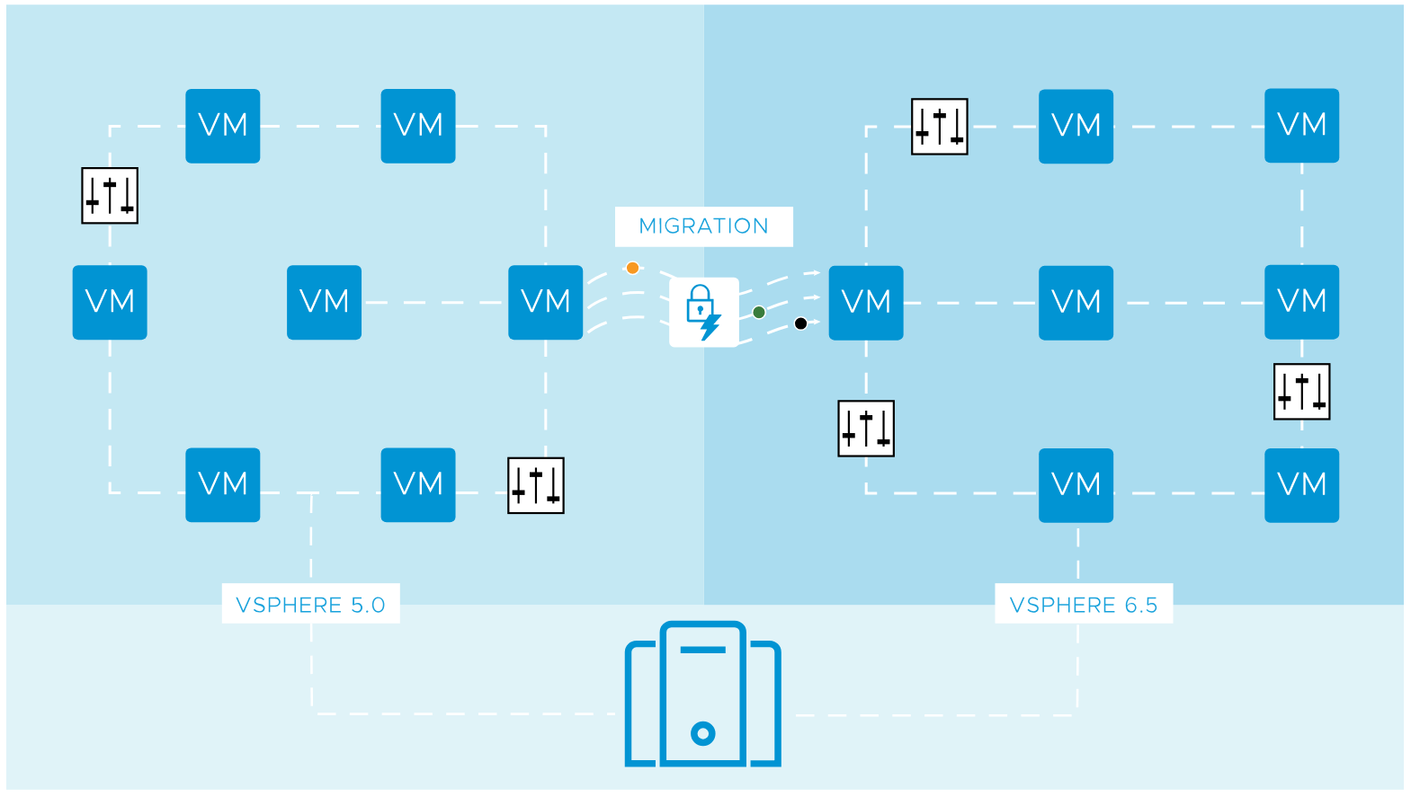 VMware Hybrid Cloud Extension