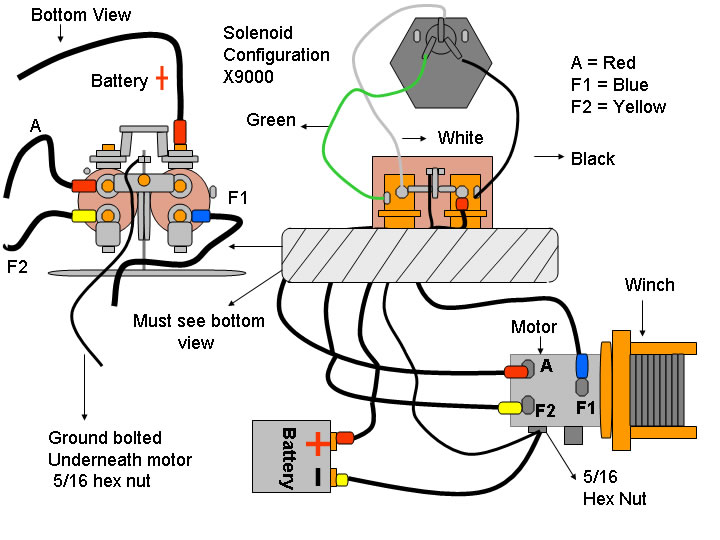 mile marker 8000 winch wiring diagram origami com recovery great installation of kit diagrams source rh 15 1 ludwiglab de warn switch
