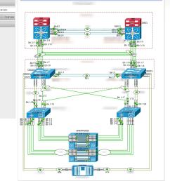 netapp 7 mode metrocluster disaster recovery part 1 [ 1160 x 1021 Pixel ]