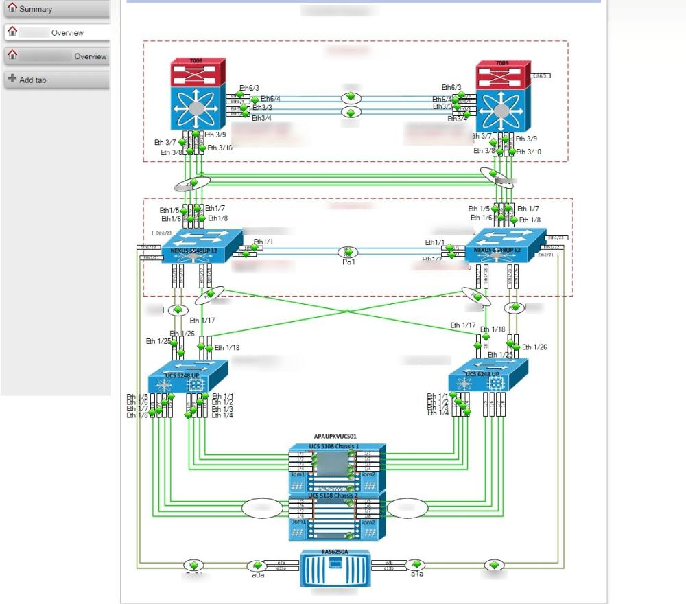medium resolution of netapp 7 mode metrocluster disaster recovery part 1
