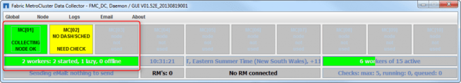 DR failover Metrocluster FMDC