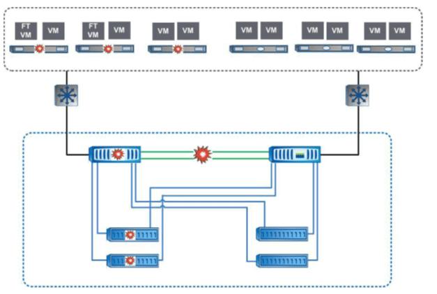 MetroCluster Failure Multiple ESXi  Host and intercluster link