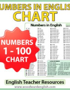 Numbers to in english teacher resource also numeros en ingles rh vocabulary