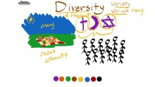 Word of the day-Diversity