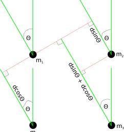samples determine the angle of arrival of the signal assuming a far field model figure 1 illustrates a typical microphone array  [ 853 x 956 Pixel ]