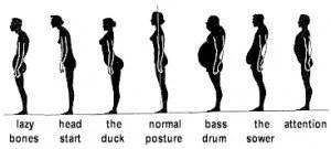 Posture pour chanter
