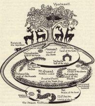 Copacul vietii si cei patru cerbi