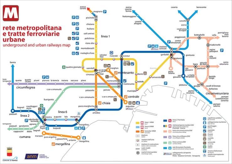 Gradski prevoz u Napulju