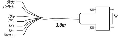 Mass Flow Meters & Mass Flow Controllers Accessories
