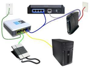 PSTN Setup | Analog Phone Setup | Auto Dialer, Predictive Dialer, Text Message, IVR, PBX, CRM