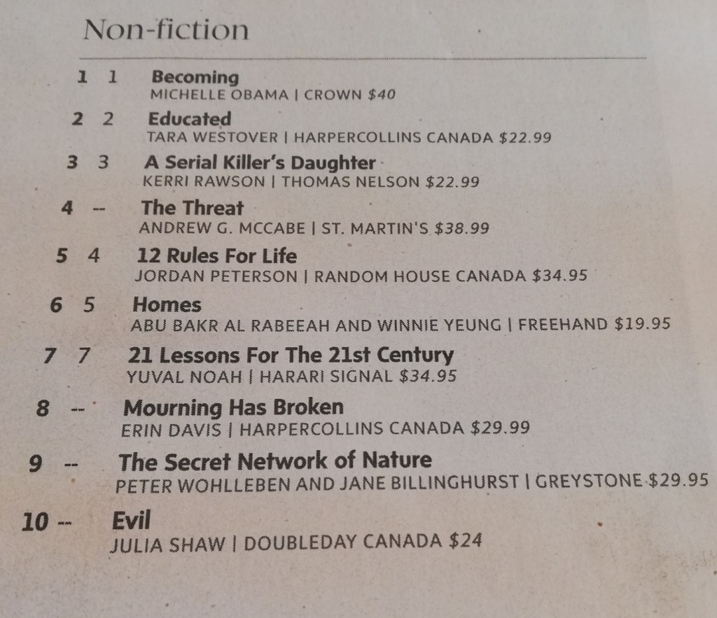 """Top 10 sellers in non-fiction shows Mourning Has Broken new at number 8. Michelle Obama's """"Becoming"""" is at number one."""