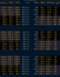 main thinkorswim build also vxx volatilityanalytics rh