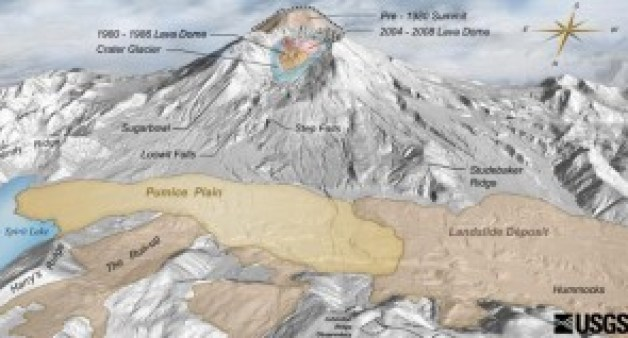Digital Elevation Map of Mount St. Helens, the archetypal flank collapse and lateral blast volcano, with the pre-1980 topography and subsequent deposits annotated. Her 1980 eruption opened our awareness to what has since been recognised as a very common phenomenon of stratovolcanoes. (USGS)