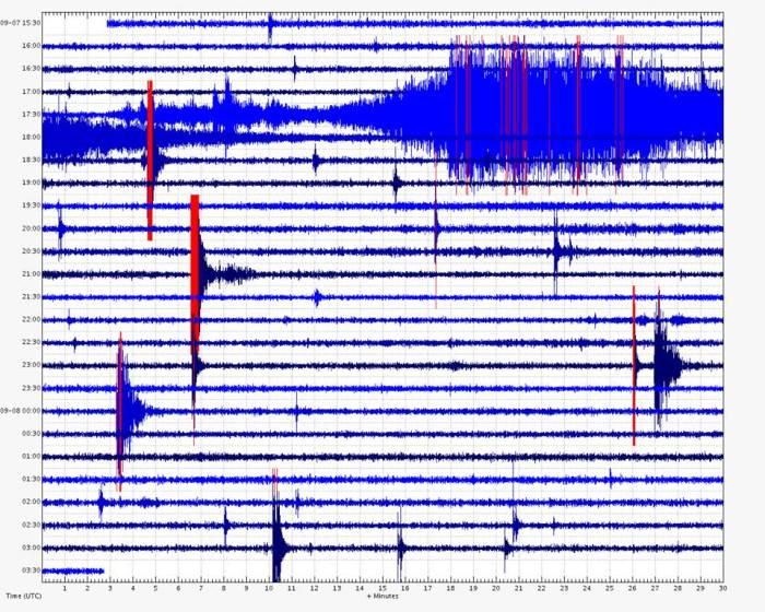 Harmonic tremor at Mauna Loa. Image captured by Tyler Mannison.