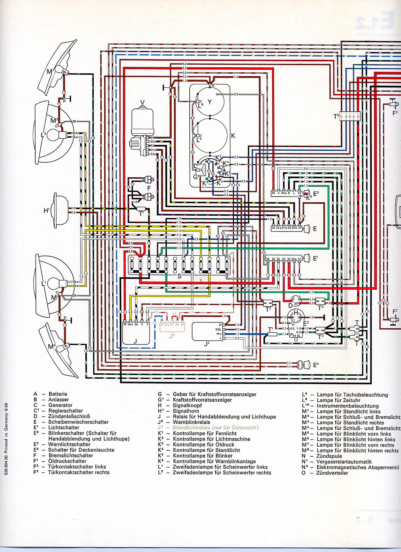 hight resolution of 2000 vw eurovan fuse box diagram wiring library1997 vw eurovan wiring diagram detailed schematics diagram rh