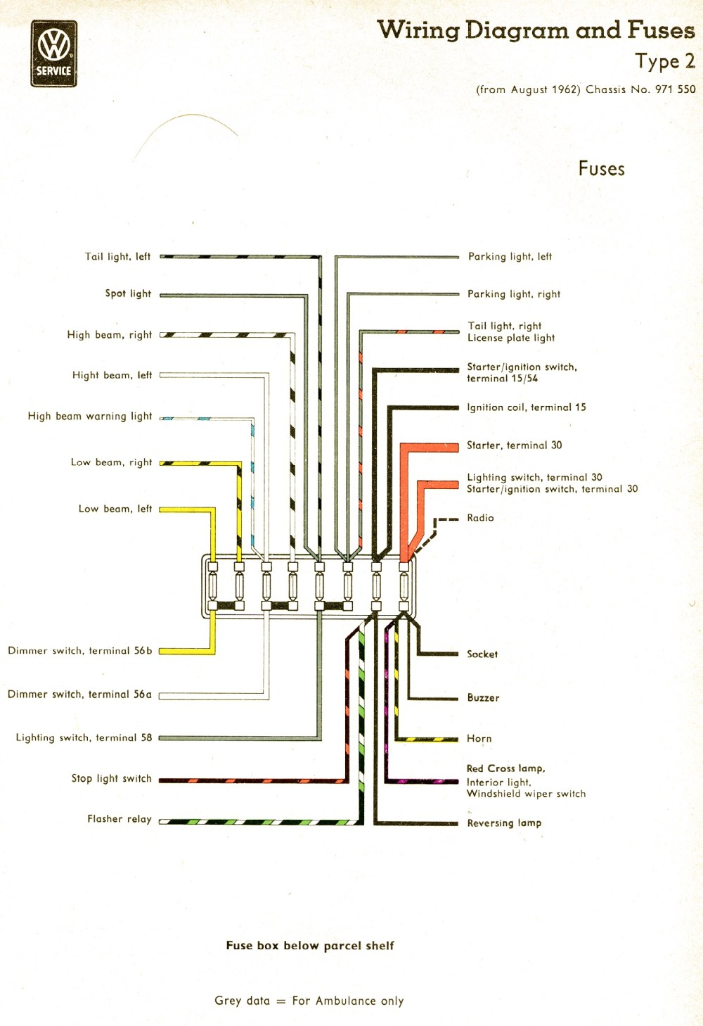 medium resolution of 1970 vw fuse box wiring diagram detailed f350 fuse box 1970 vw fuse box wiring wiring