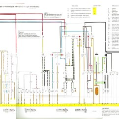 Vw Golf 5 Wiring Diagram Structure Of Bean Seed With Fuse Box Headlight Switch