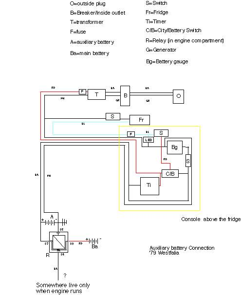 vw t2 1970 wiring diagram 12n electrics 1977
