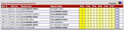 Calendario Under 16 Femminile Promozionale Girone O 2011-2012