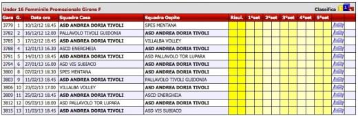 Calendario U16 Femminile Promozionale Girone F - 2012-2013