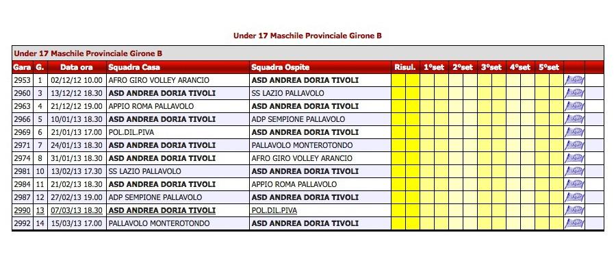 Calendario Under 17.U17 M Calendario Campionato Under 17 Maschile 2012 2013