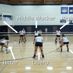 6 2 Volleyball Offense Diagram Handball Court Positions Roles Formations Easy To Understand Featured Image For Guide