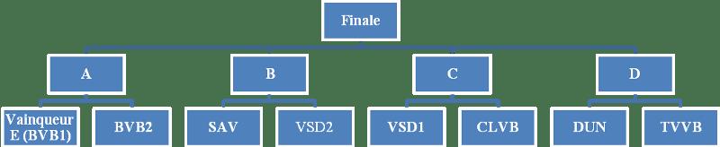 quart_de_finale