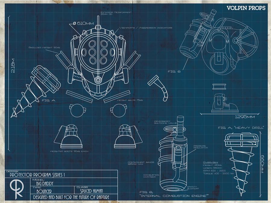 big daddy blueprint poster